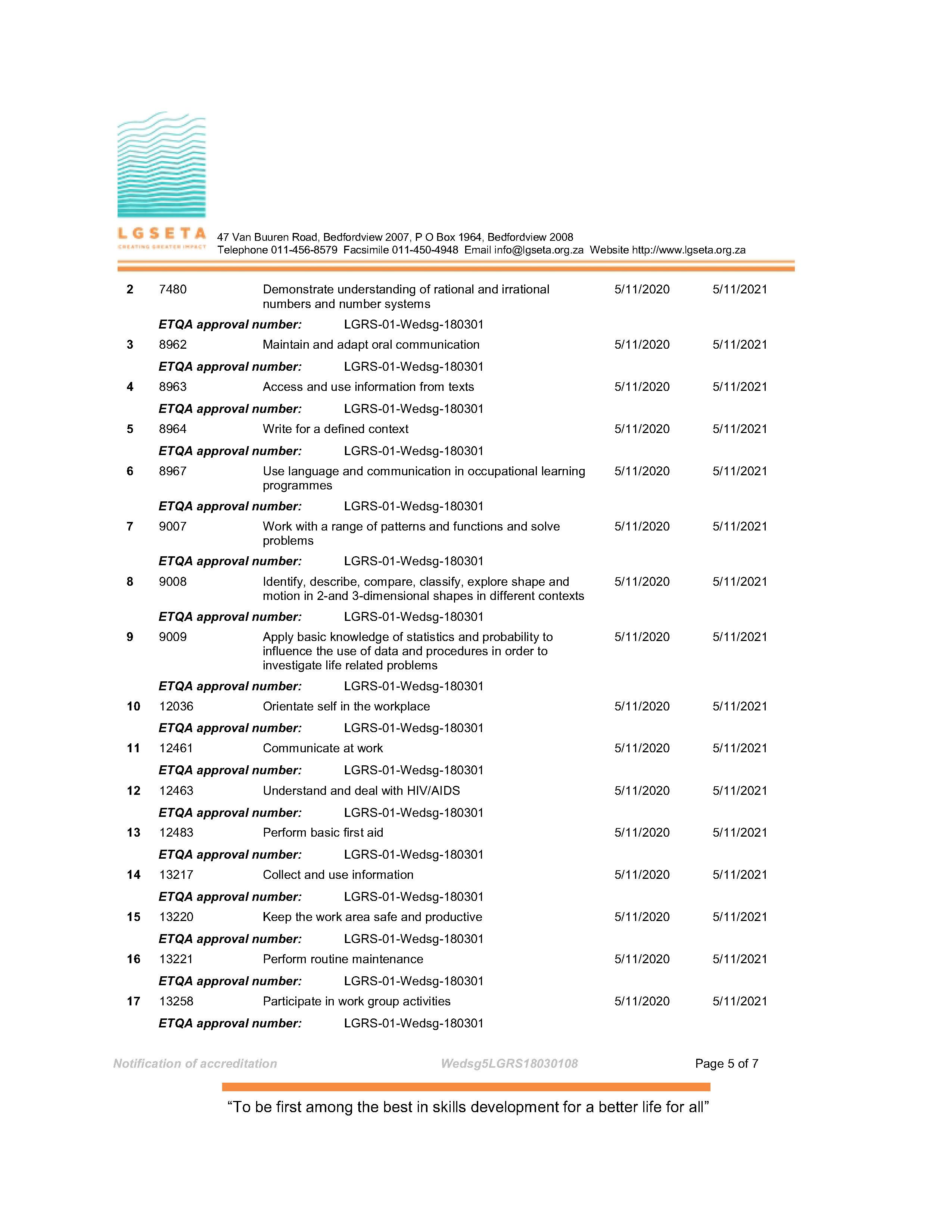 LGSETA ACCREDITATION 11 MAY 2021_Page_5