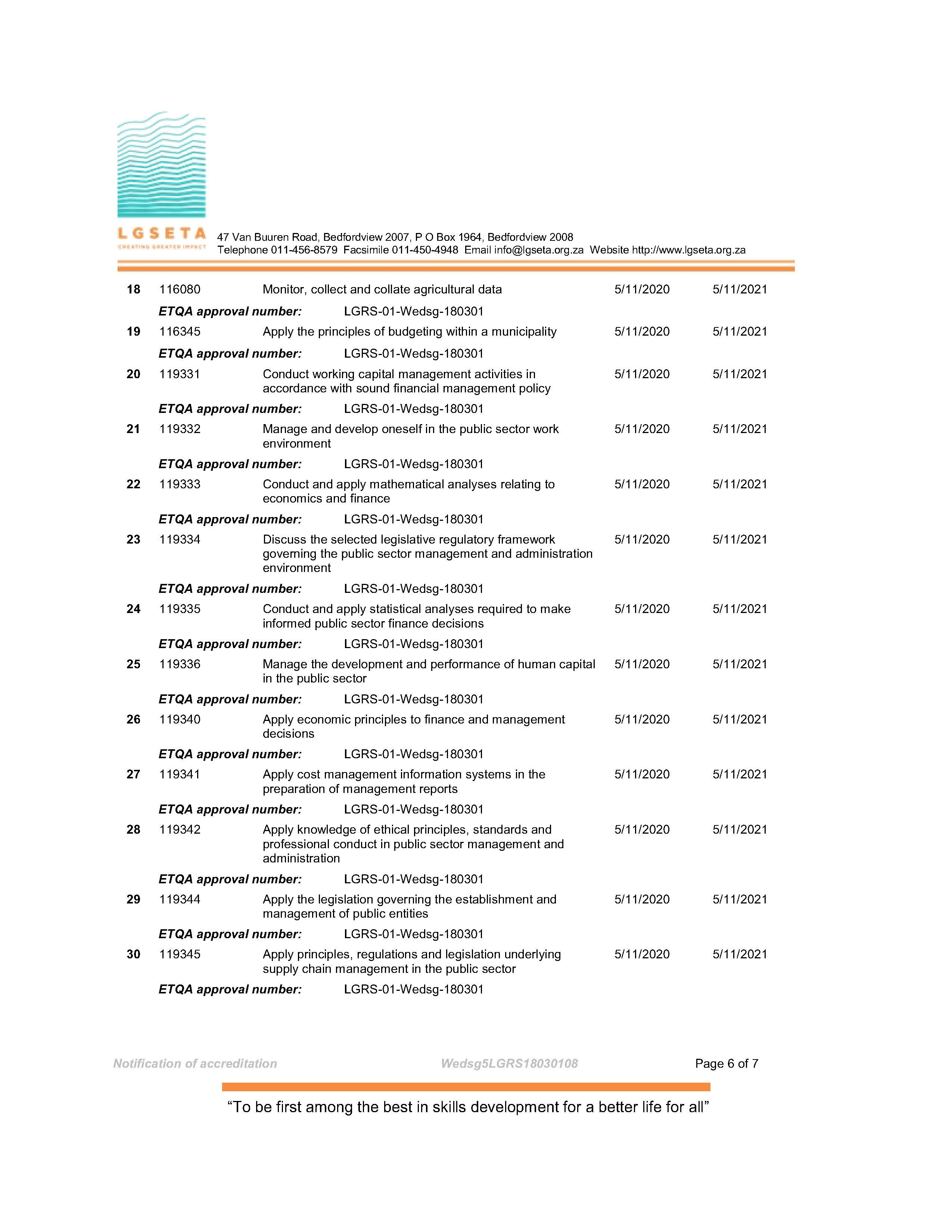 LGSETA ACCREDITATION 11 MAY 2021_Page_6
